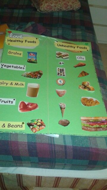 Healthy Vs Unhealthy Food Matching Activity For Kids