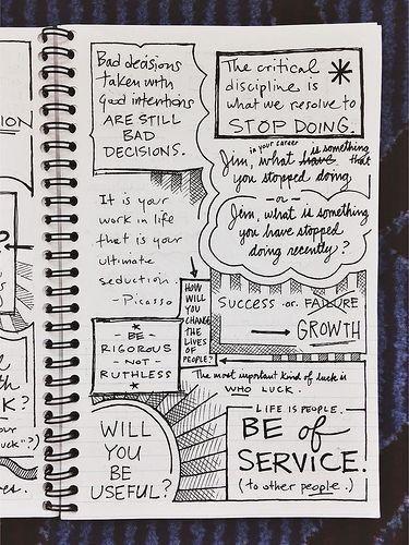 2013-Sketchnotes-05 | Flickr - Photo Sharing!