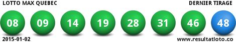 Resultat Lotto Max Canada - Vendredi 2 Janvier 2015 - Resultat Loto