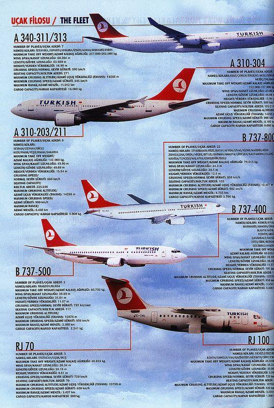 Turkish Airlines Skylife inflight magazine 2001-2_2, fleet | tourism travel brochure | by worldtravellib World Travel library
