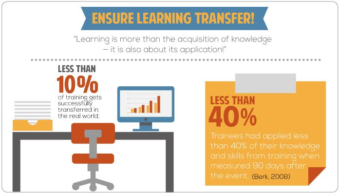 The Transfer of Learning from the Course to the Desk: 6 Keys to Success