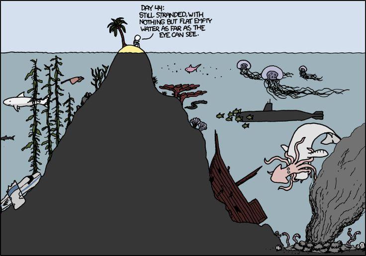 40 best desert island cartoons images on pinterest for Desert island fishing