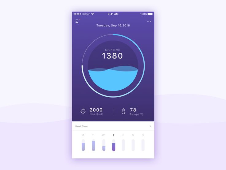 health app by Talin