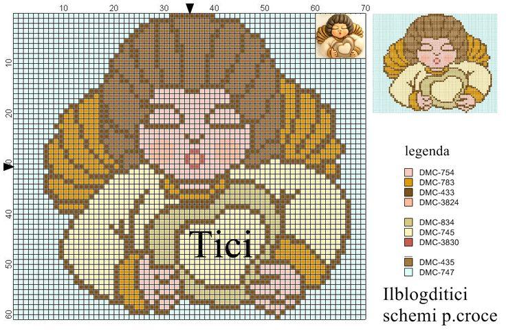 Schema punto croce Angelo simil Thun
