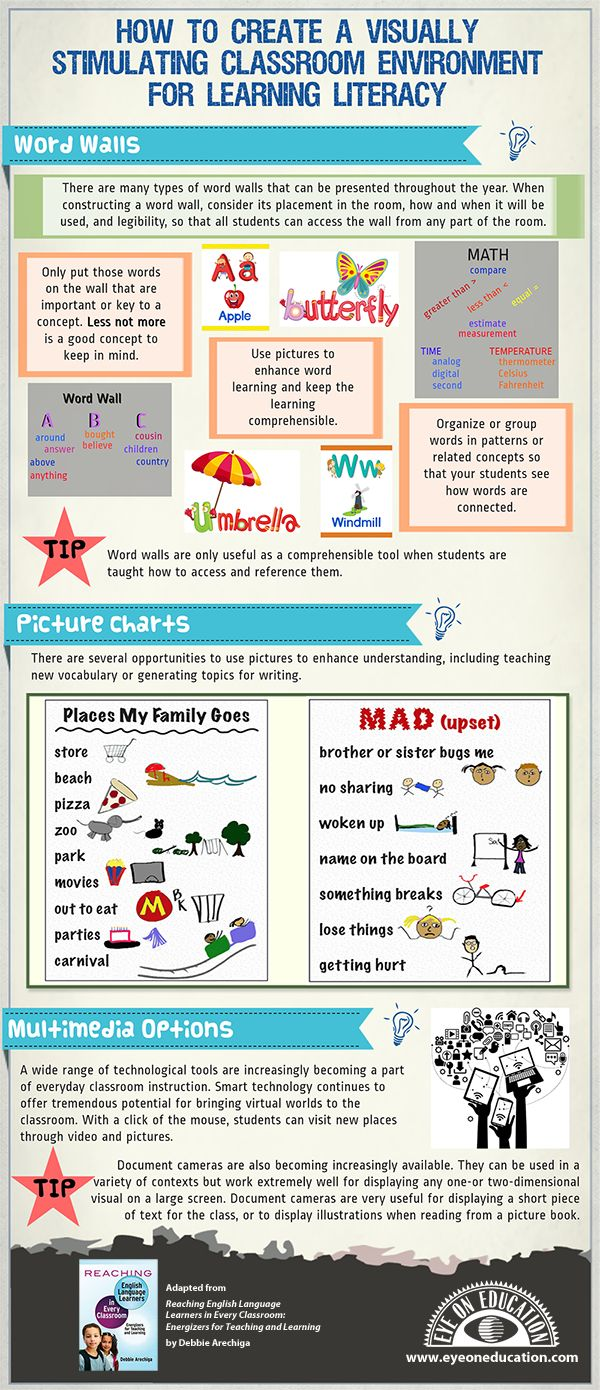 Classroom Design To Promote Literacy ~ Best images about literacy rich environment on