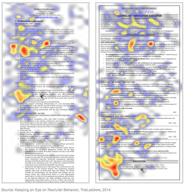 Career Management - Eye-Tracking Study: How Recruiters View Resumes : MarketingProfs Article