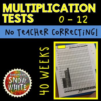 Time-saving Multiplication Test Kit: 0 -12