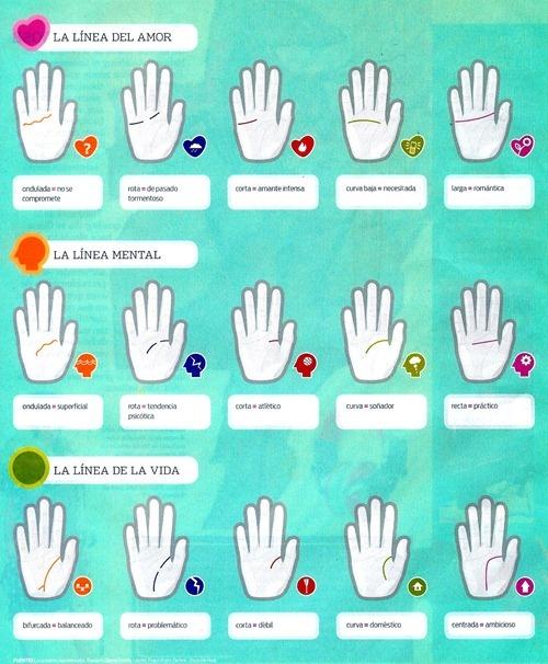 Significado de las lineas de la mano