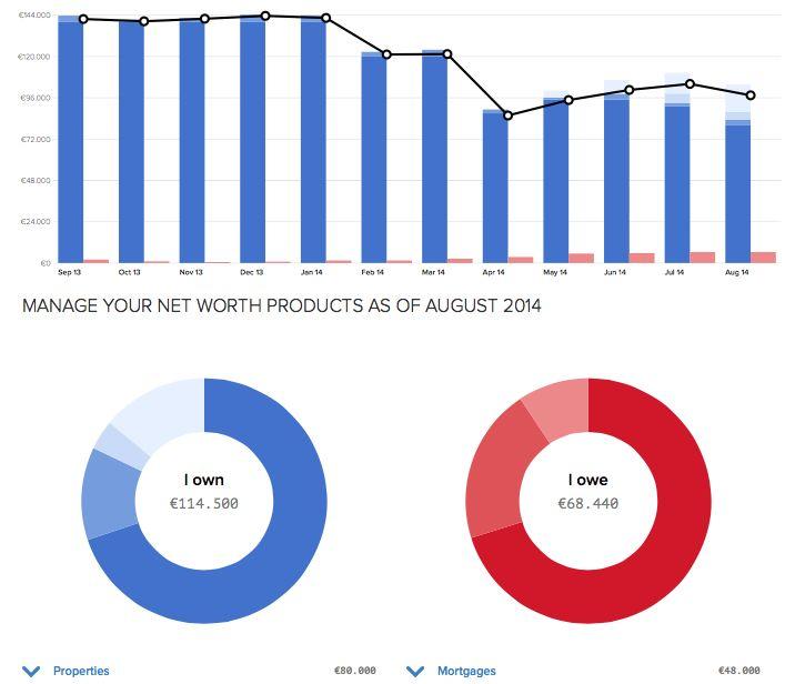 PFM - Strands Finance