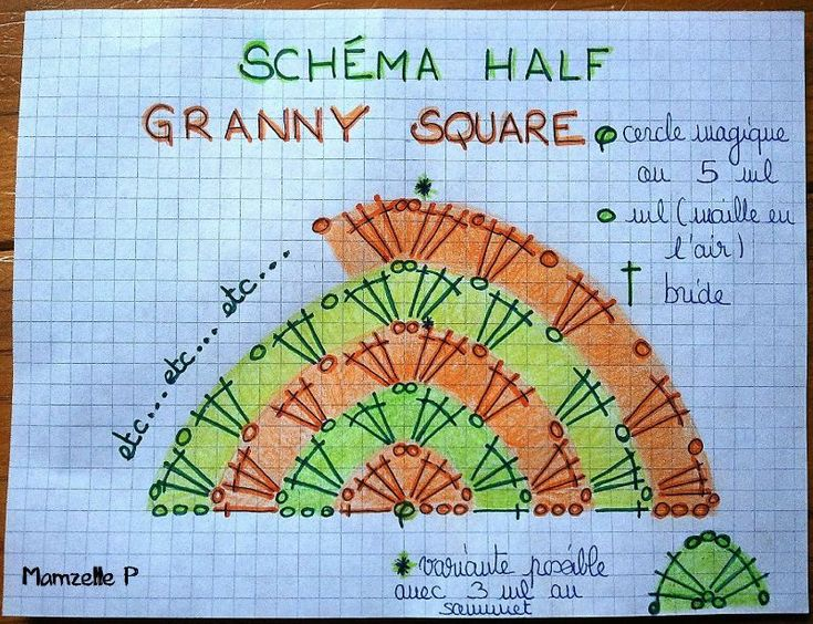 Half granny square shawl diagram. in french but easy to understand.