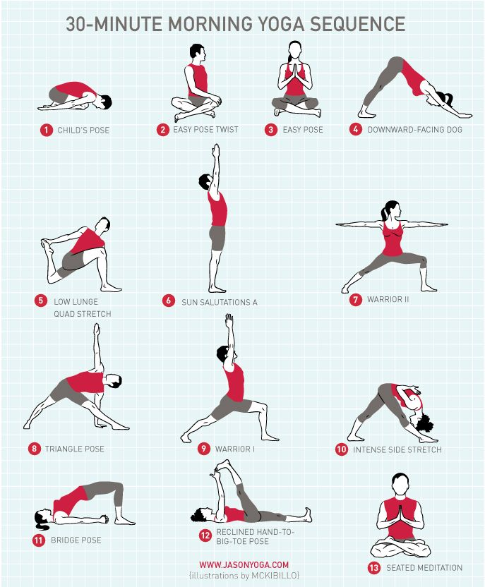 30 Minute Morning Yoga Sequence