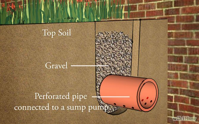 How to Waterproof Your Basement: 8 Steps (with Pictures) the french drain
