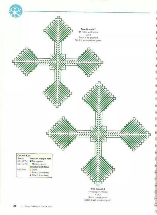 Christmas tree 4 4 punto de cruz pinterest mallas - Lonas de plastico ...