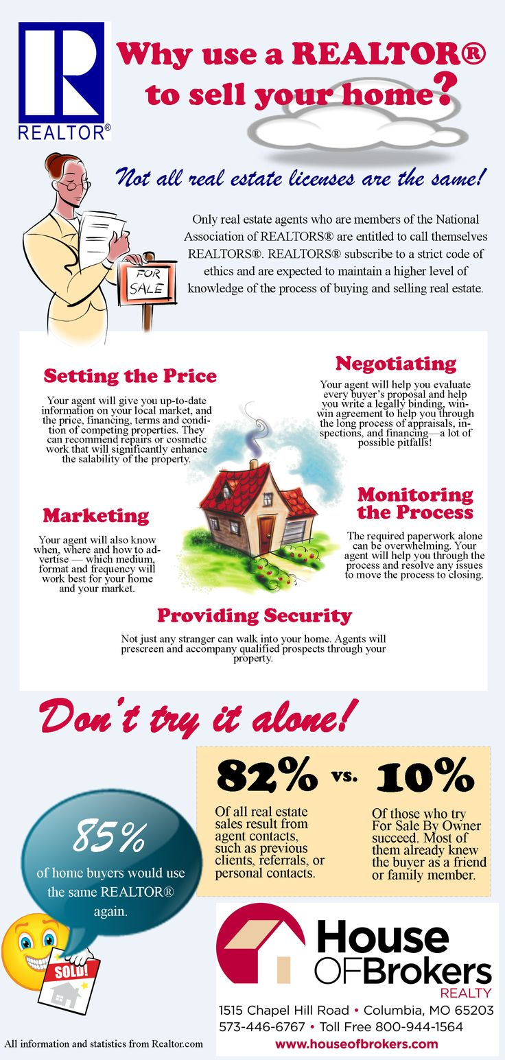 Why use a REALTOR to sell your home? Real Estate Infographic! #homesbyjohnburke #GTAHomes4U @GTAHomes4U