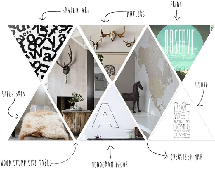 Mood Board inspiration || Hello Lidy Blog