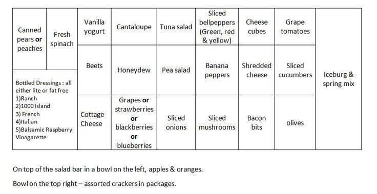 Salad Bar Layout | Salad+Bar+Layout.JPG