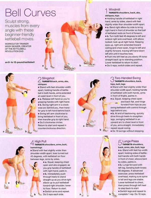 1000+ images about Kettleball/weights Workout on Pinterest ...