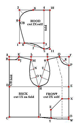 hoodie draft wkdesigner.wordpress.com hoodie-vest drafting tutorial