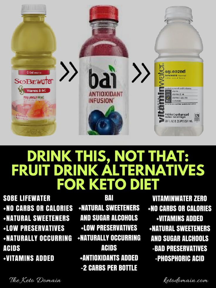 DRINK THIS, NOT THAT-FRUIT DRINK ALTERNATIVES FOR KETO DIET    Confused about the artificial sweeteners or sugar alcohols in these drinks?  What about the other additives?  We explain what's the best drink!