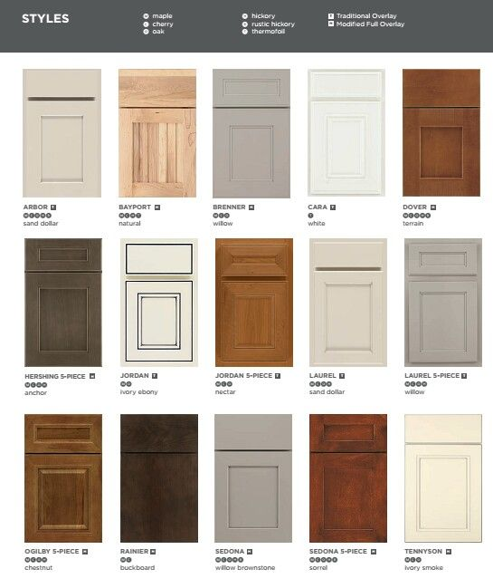 Design For Kitchen Drawers