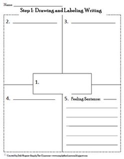 4-Square Writing: Help students organize their writing in a clear, easy to access format-transitions well for paragraphs and essays.-Presented by Teal