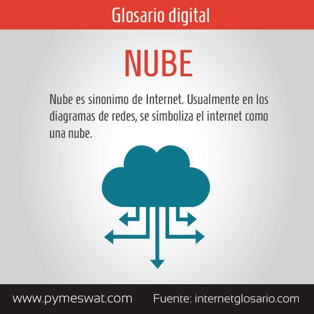 #GlosarioDigital Nube es sinonimo de internet. Usualmente en los diagramas de redes, se simboliza el #internet como una #nube.  Los departamentos de mercadeo de las grandes empresas se dieron cuenta de este detalle y lo explotaron. Fuente: www.internetglosario.com