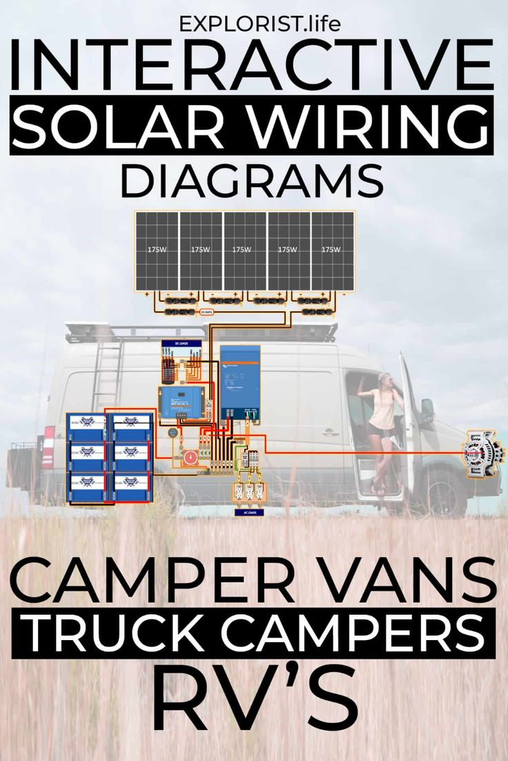 Diy Solar Wiring Diagrams For Campers Van S Rv S In 2020 Rv Solar Power Solar Rv Solar