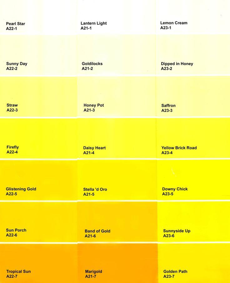 Gelb, Farben Und Textildesign