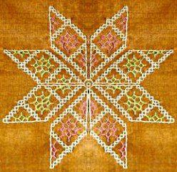 Kasuti work comes in two styles--gavanti and murgi. Fron Karnataka.