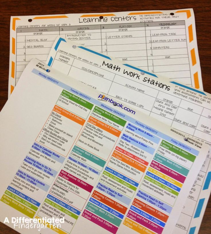 A Differentiated Kindergarten: A Differentiated Kindergarten's Daily Schedule