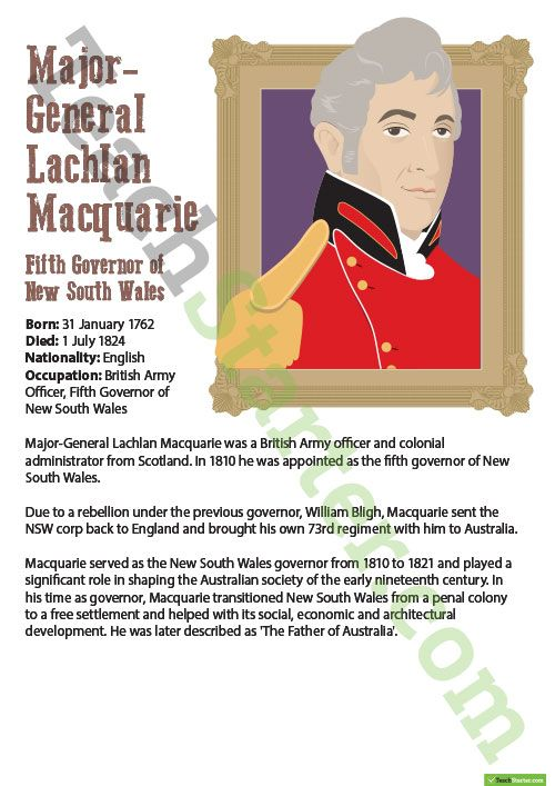 Significant Australians of the Early Colony – Lachlan Macquarie