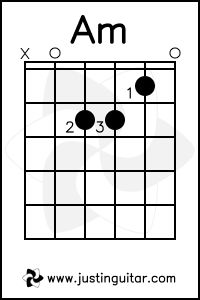 how to play ac sharp chord on guitar