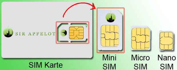 SIM Karten Formate und Größen im Vergleich, Full Size SIM, Mini SIM, Micro SIM, Nano SIM