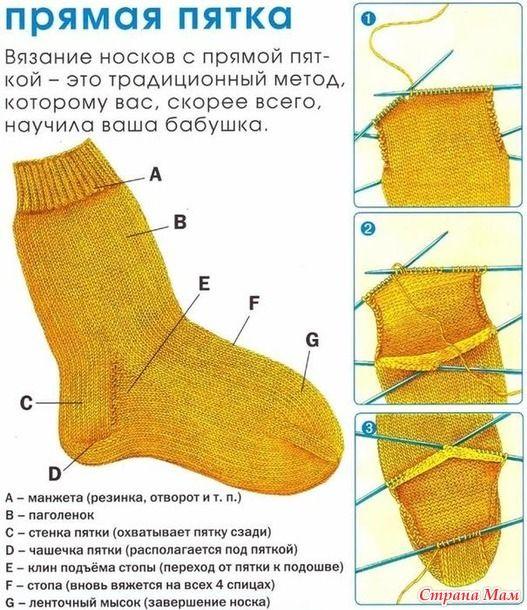 Как вязать носки спицами??? Для тех кто не знает и знает - тоже. Виды пяток…