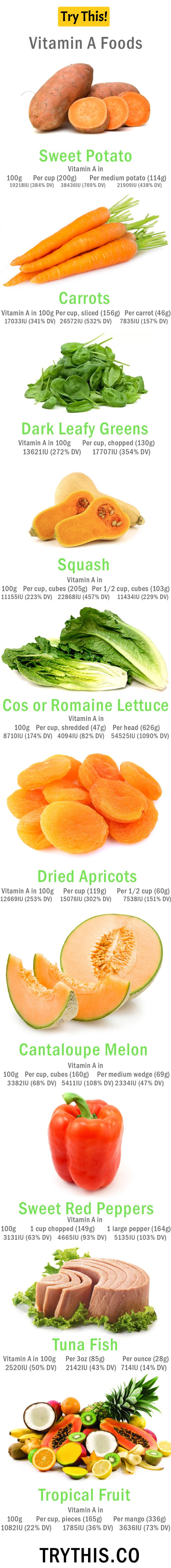 Vitamin A Foods: Top Foods Highest in Vitamin A