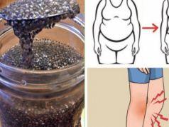 Namočte tato semínka, nastartujte metabolismus, spalte tuk a potlačte zánět
