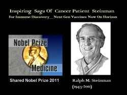 In late September of 2011 when Steinman entered the hospital, he wanted to live to see if he had won the Nobel. Earlier he had won many scientific awards for his life long work as a cell biologist at the famed medical research center at Rockfeller University in New York City.
