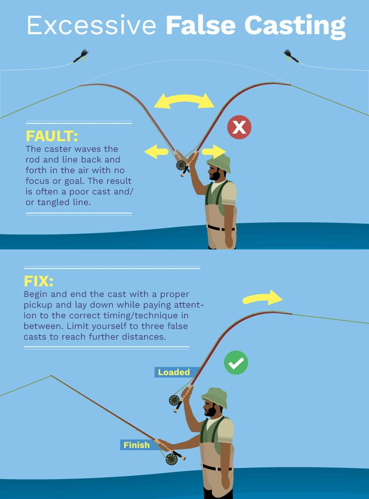 1077 best images about fishing tips on pinterest for Fly fishing casting techniques