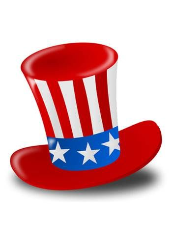 Presidential Hats – Evaluating the Roles of the Executive Branch. Social studies. activity. stimulation. technology. us government. middle school.
