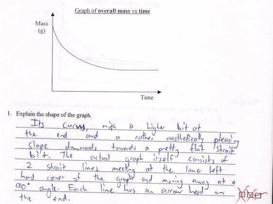 homework.com answers