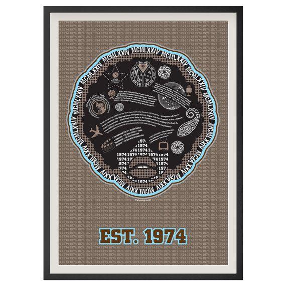 Born in 1974? 1974 - Framed Poster