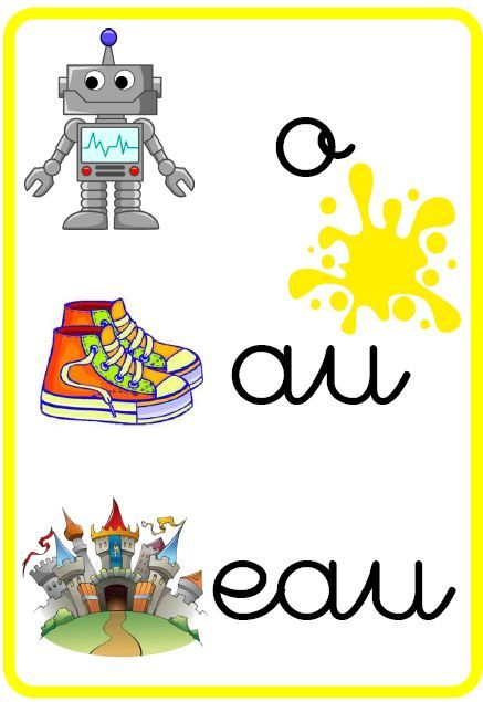 French phonics / French sounds posters. Le son O (o, au,eau)