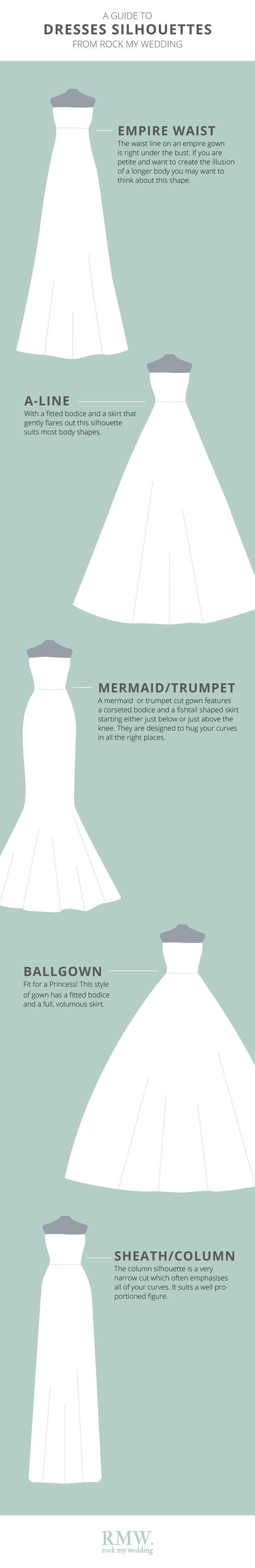 best 25 wedding dress types ideas on pinterest wedding dress