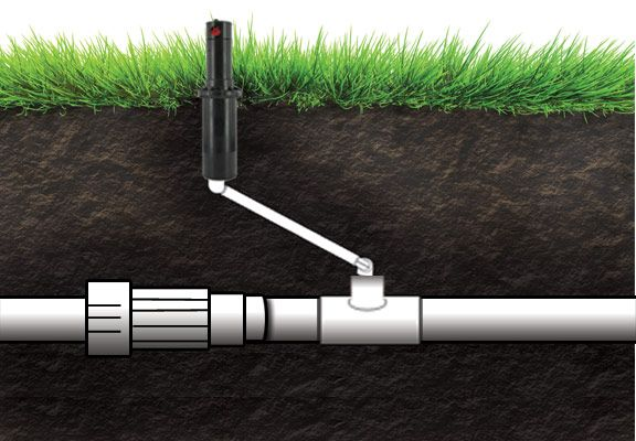 Adding sprays or rotors to a zone For Lawn Sprinklers & Irrigation Systems