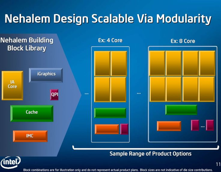 Intel's Nehalem is a multi-threading monster | Intel claims its upcoming Nehalem CPU architecture will deliver a major boost in multi-threading performance. Speaking to hacks from across the globe, senior Intel suit Stephen Smith revealed a raft of new Nehalem architectural details. However, he conspicuously declined to make specific performance predictions Buying advice from the leading technology site