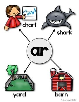 FREEBIE  Classroom Charts for R Controlled Vowels  Set of 5