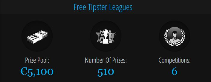 In March we have 6 free tipping competitions on TipsterLabs with a whopping total prize pool of €5,100. Participation is free.