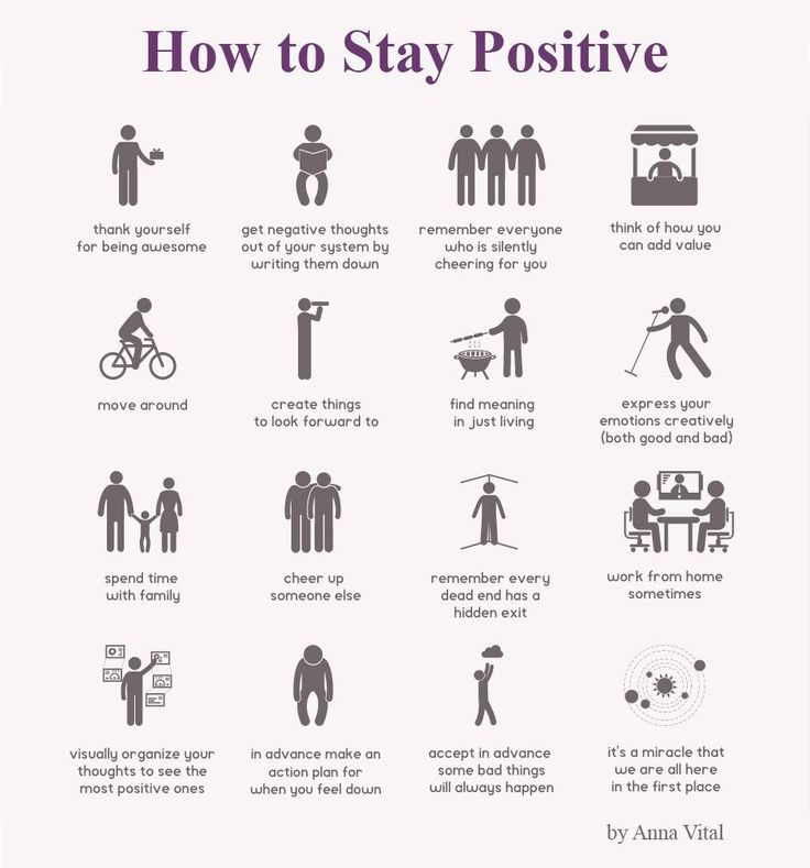 Building a positive minset
