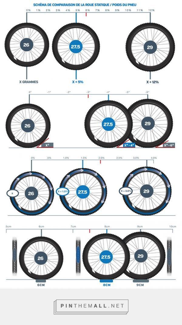 Das 275 Zoll Mtb Les Baroudeurs In 2020 Canyon Bike Mtb Bike