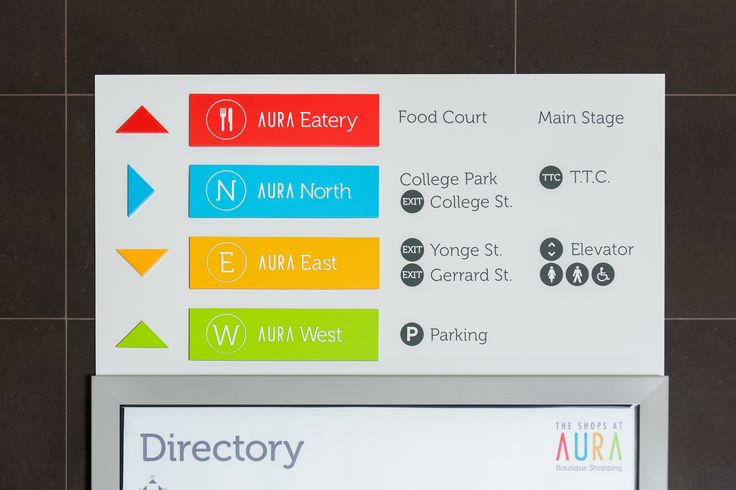 Directory header, as part of the wayfinding program designed for The Shops at AURA in Toronto, ON.
